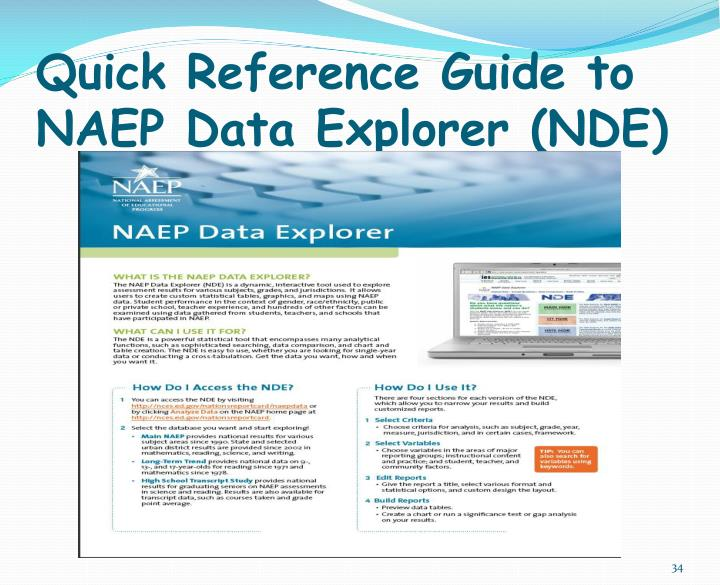Quick Reference Guide to NAEP
