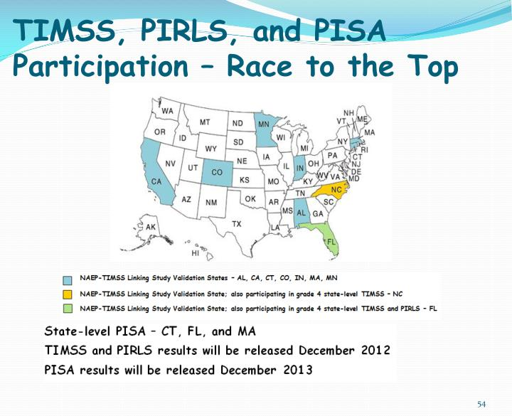 TIMSS, PIRLS, and PISA Participation – Race to the Top