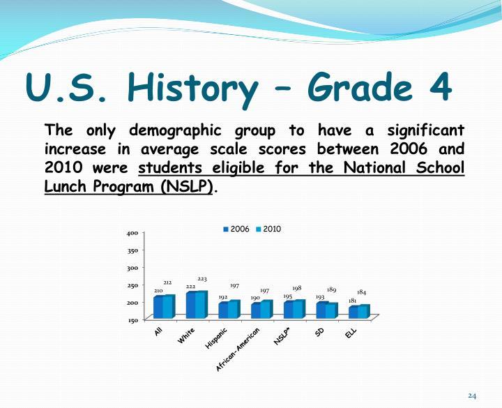 U.S. History – Grade 4