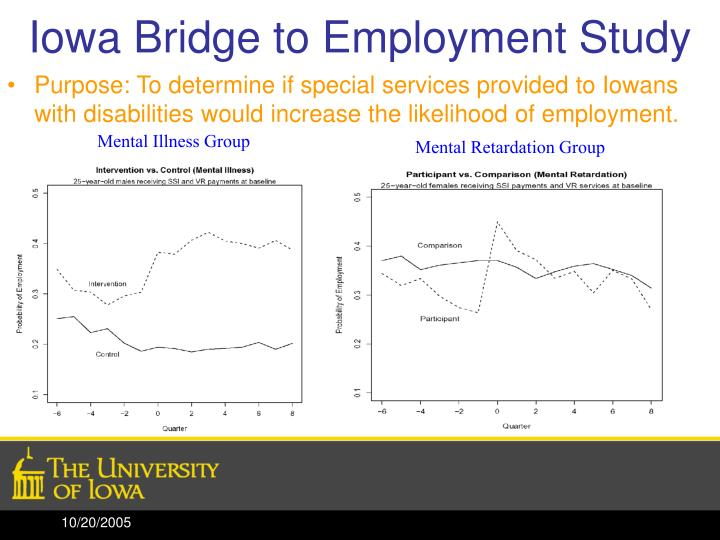 Iowa Bridge to Employment Study