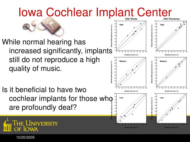 Iowa Cochlear Implant Center
