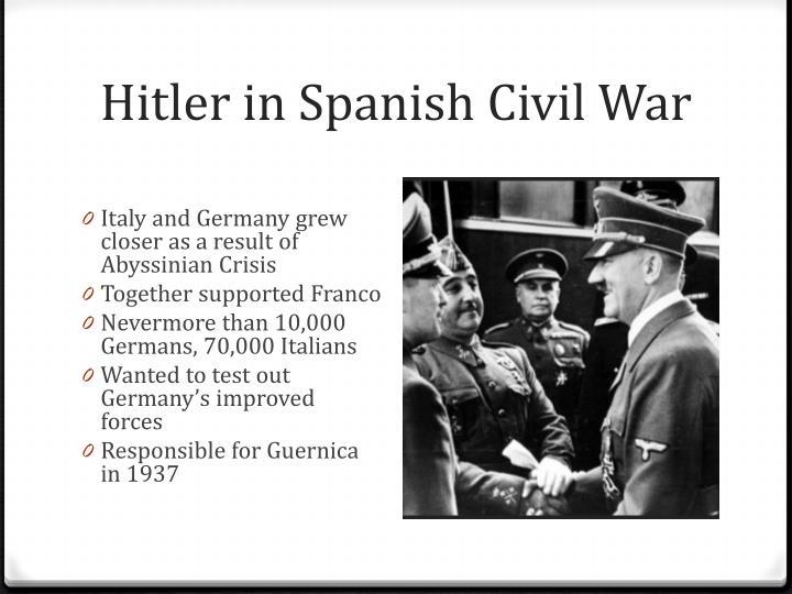Hitler in Spanish Civil War