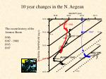 10 year changes in the n aegean