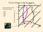10 year changes in the n aegean1