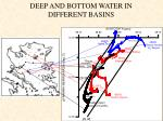 deep and bottom water in different basins1