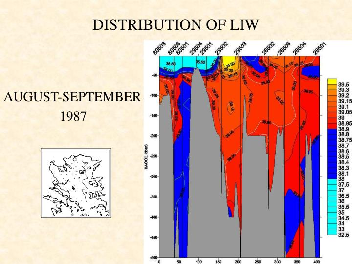 DISTRIBUTION OF LIW