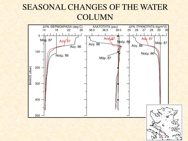 SEASONAL CHANGES OF THE WATER COLUMN