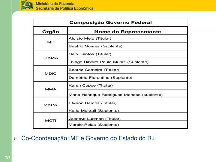 Co-Coordenação: MF e Governo do Estado do RJ