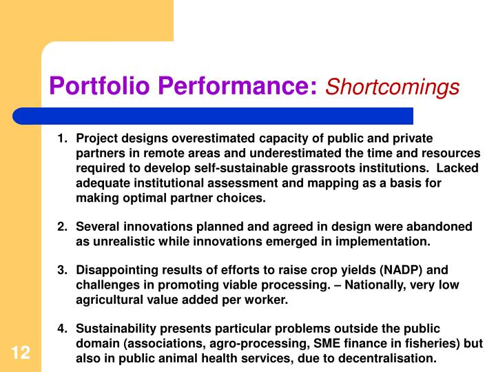 Portfolio Performance: