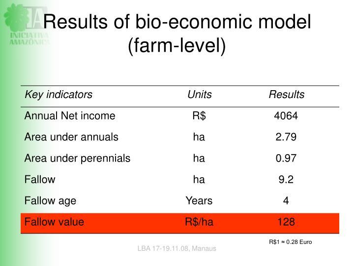 Results of bio-economic model