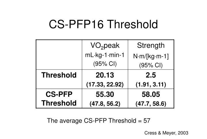 CS-PFP16 Threshold