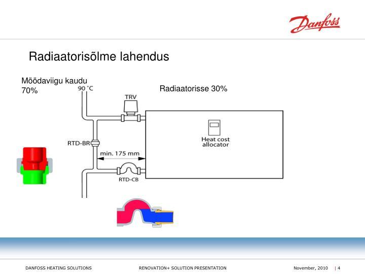Radiaatorisõlme lahendus