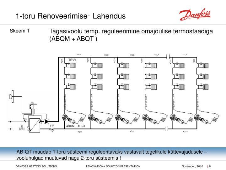 1-toru Renoveerimise