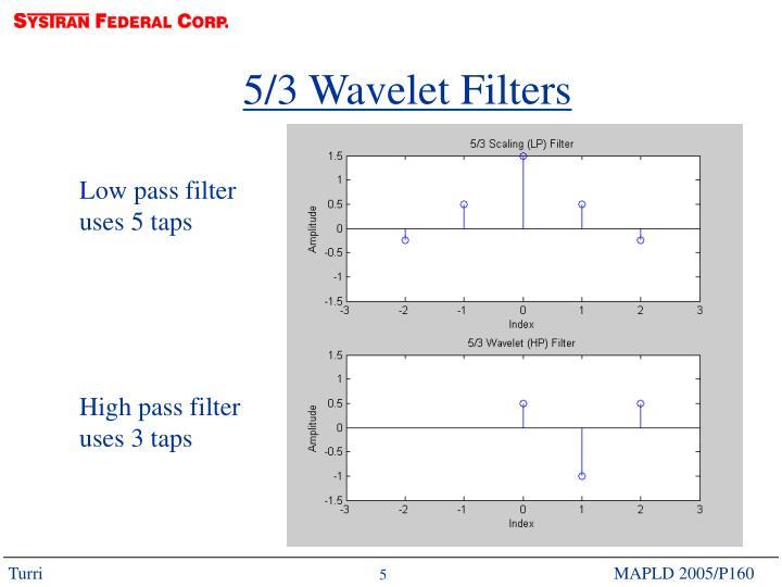 5/3 Wavelet Filters