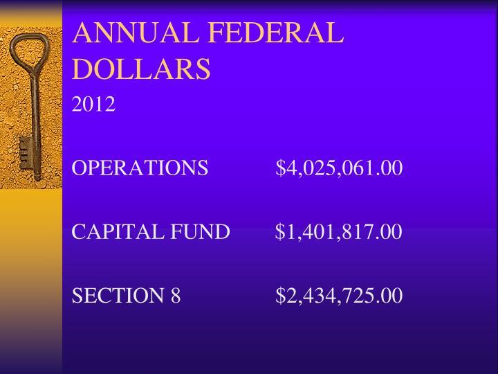 ANNUAL FEDERAL DOLLARS