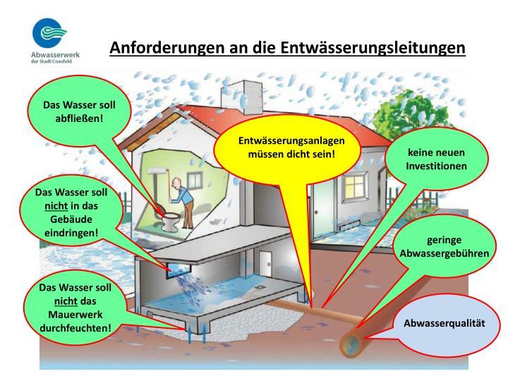 Anforderungen an die Entwässerungsleitungen