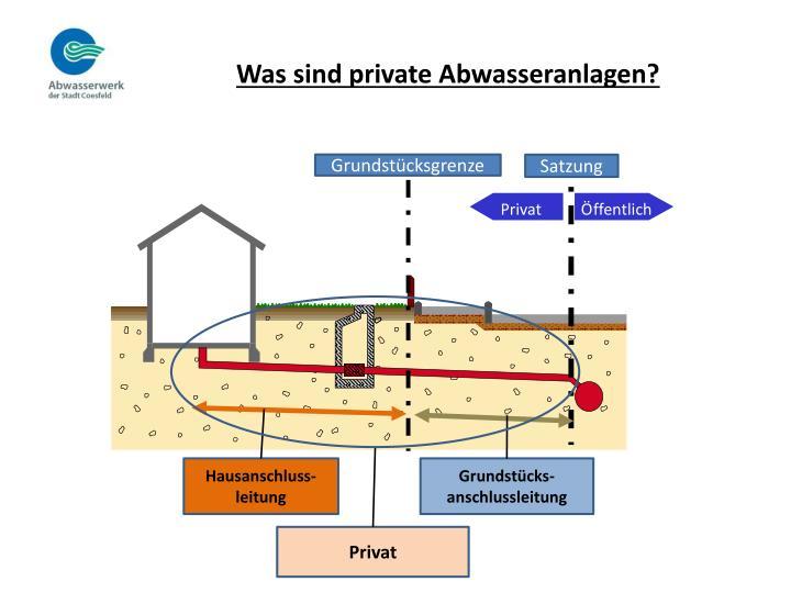 Was sind private Abwasseranlagen?