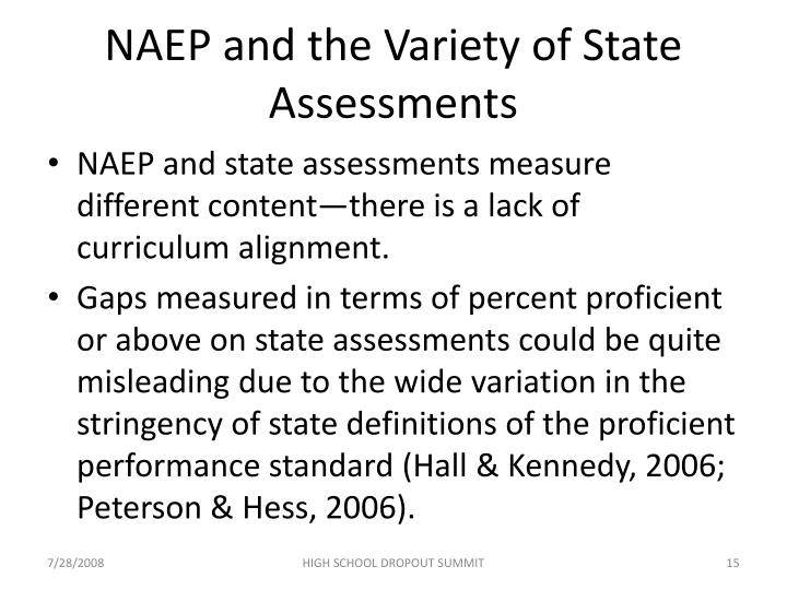 NAEP and the Variety of State Assessments