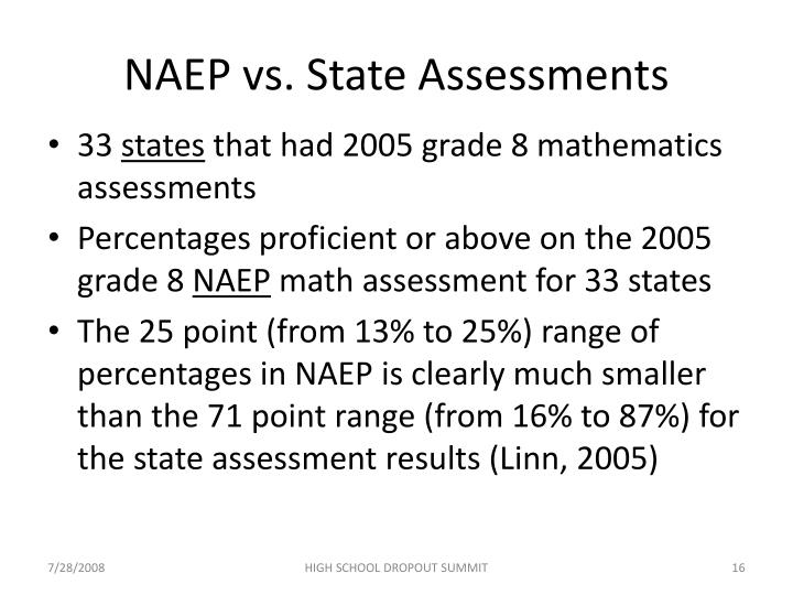 NAEP vs. State Assessments