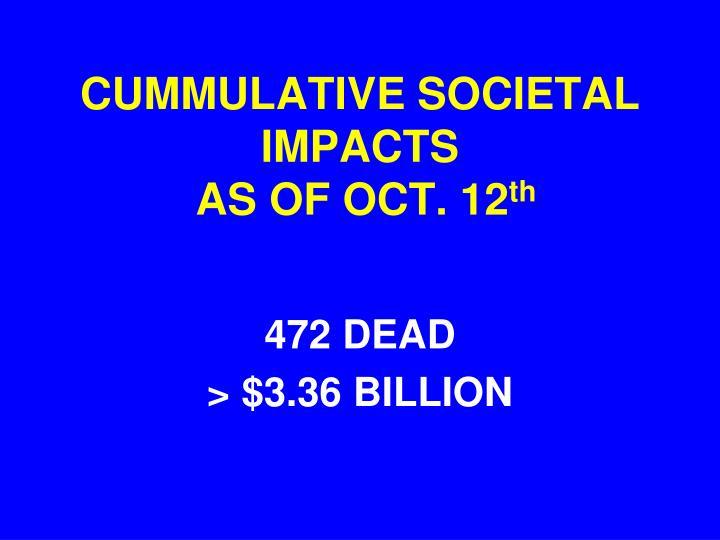 CUMMULATIVE SOCIETAL IMPACTS