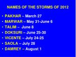names of the storms of 2012