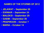 names of the storms of 20122