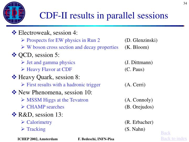 CDF-II results in parallel sessions
