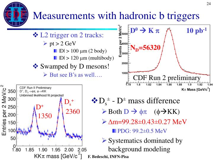 Measurements with hadronic b triggers