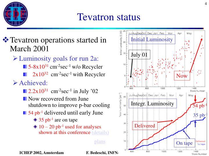 Tevatron status