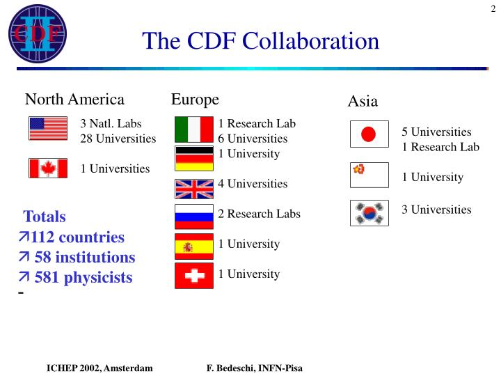 The cdf collaboration