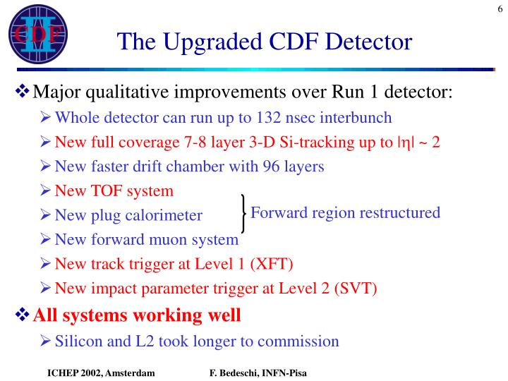 The Upgraded CDF Detector