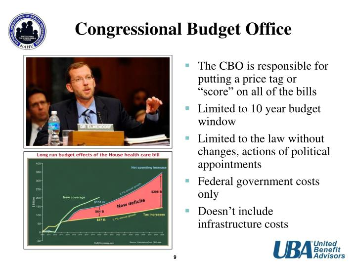 Ppt introduction powerpoint presentation id 4399313 - Congressional budget office ...