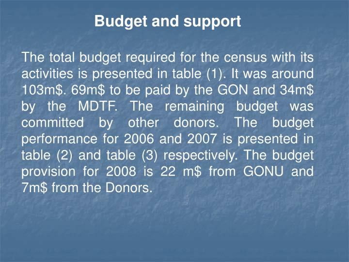 Budget and support