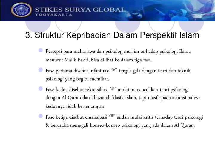 3. Struktur Kepribadian Dalam Perspektif Islam