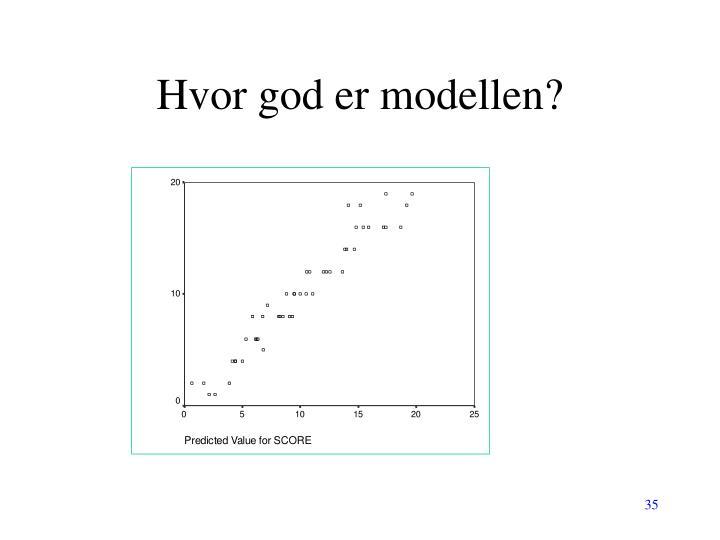 Hvor god er modellen?