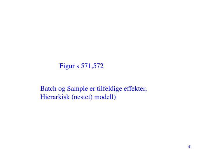 Figur s 571,572