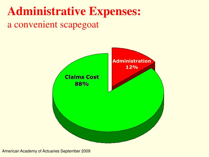 Administrative Expenses: