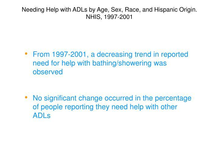 Needing Help with ADLs by Age, Sex, Race, and Hispanic Origin. NHIS, 1997-2001