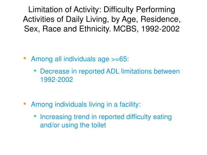 Limitation of Activity: Difficulty Performing Activities of Daily Living, by Age, Residence, Sex, Race and Ethnicity. MCBS, 1992-2002