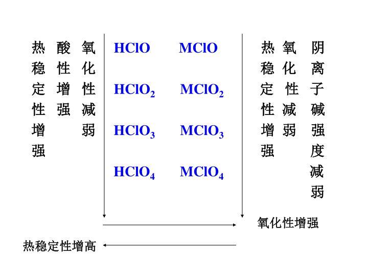 热   酸   氧