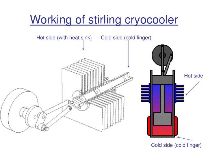 Working of stirling cryocooler