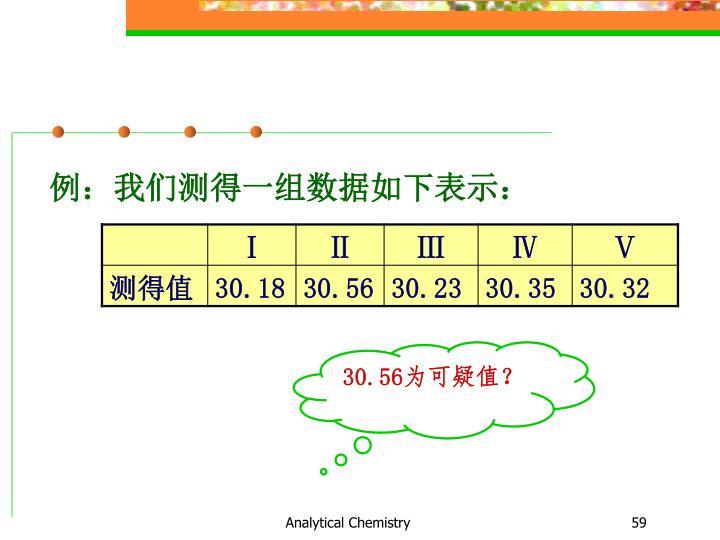 例:我们测得一组数据如下表示: