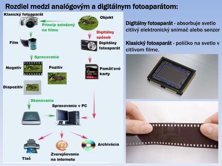 Rozdiel medzi analógovým a digitálnym fotoaparátom: