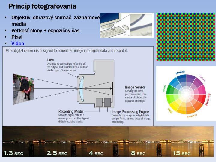 Princíp fotografovania