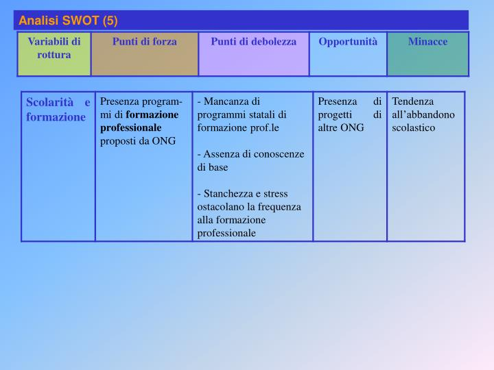 Analisi SWOT (5)