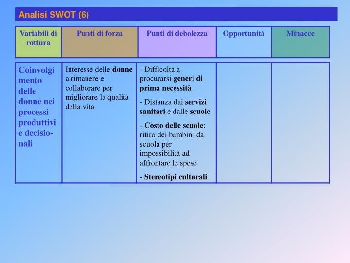 Analisi SWOT (6)