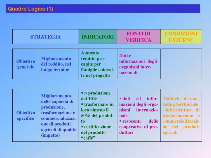 Quadro Logico (1)