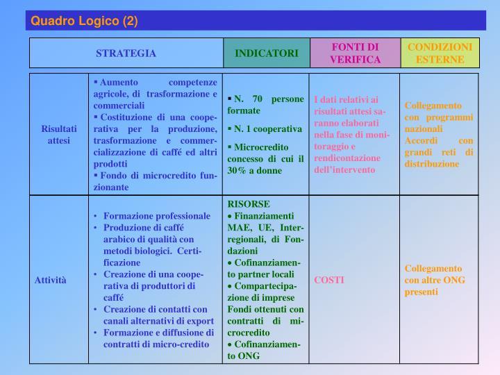 Quadro Logico (2)