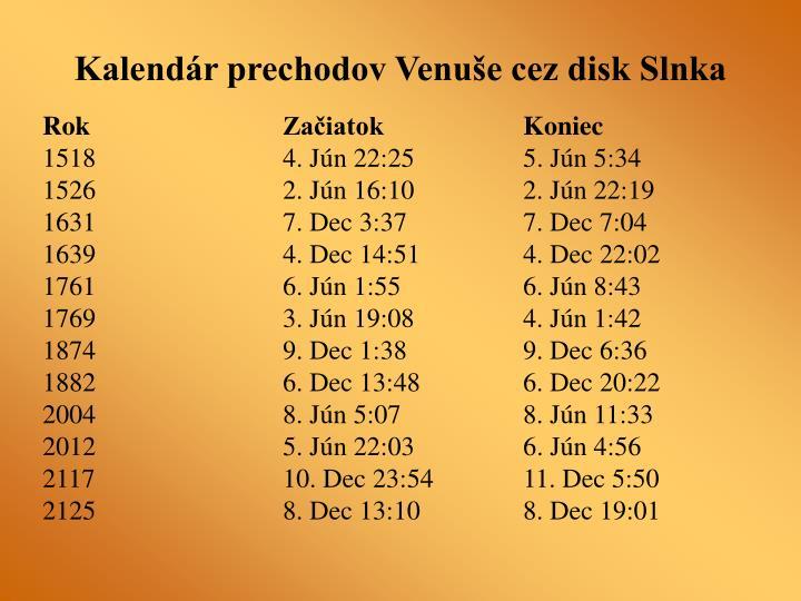 Kalendár prechodov Venuše cez disk Slnka