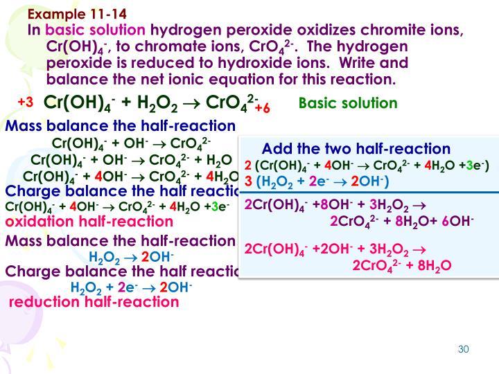 Example 11-14